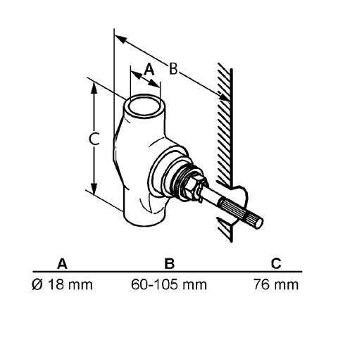KLUDI Unterputzventil 18mm AMBIENTA keramisches Oberteil Bausatz 1 Neutral 29927